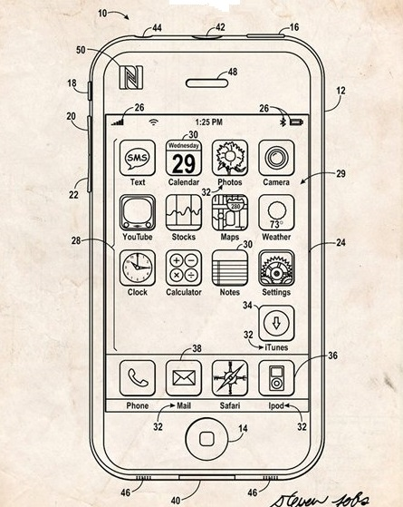 registro de modelo o diseño